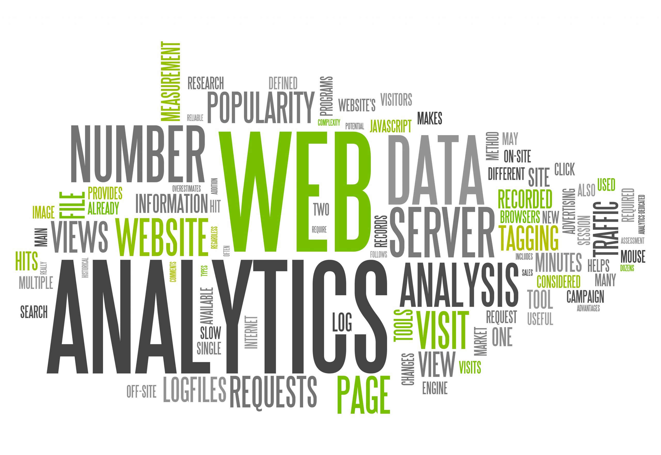 Word Cloud with Web Analytics related tags